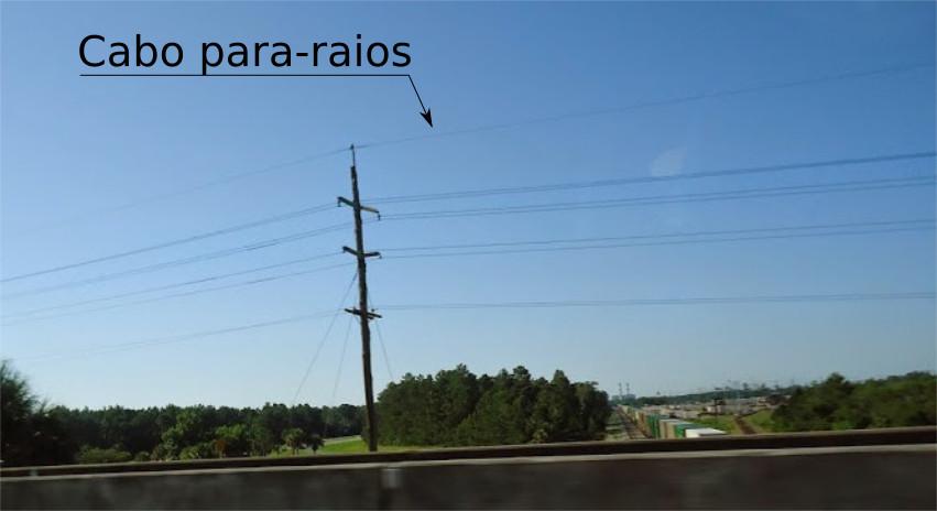 Alcance da proteção do SPDA - cabo para-raios - linha de transmissão